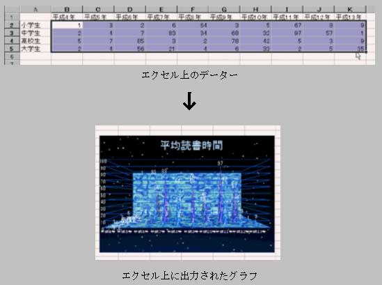 マイクロネット 3Dアトリエ4